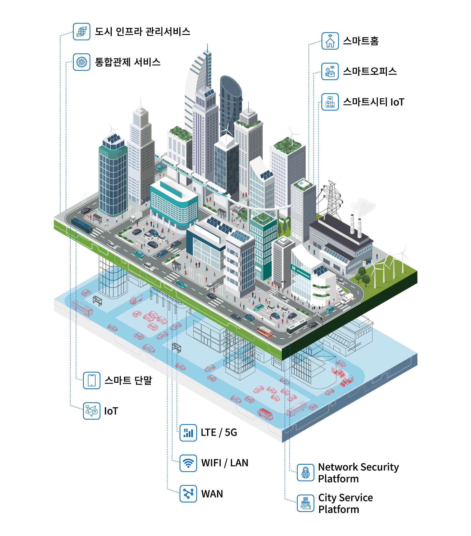 Cannot get smartcity MPC based security management system img